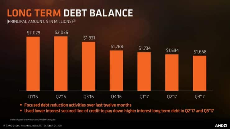 Q3-17-AMD-CFO-Commentary-Slides-page-014-740x416