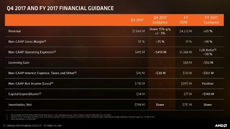 Q3-17-AMD-CFO-Commentary-Slides-page-015-740x416
